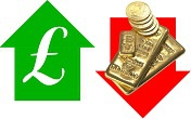 Strong Sterling squeezes gold price